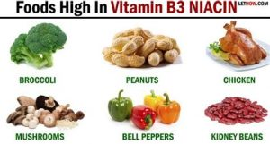 image of food which contain Vit B3 Niacin